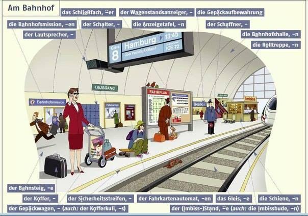 【德语日常表达二:am Bahnhof 在火车站】